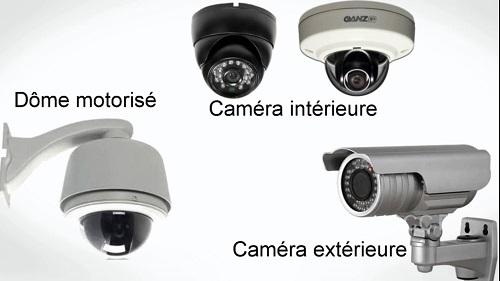 type-camera-surveillance